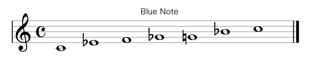 ノート スケール ブルー